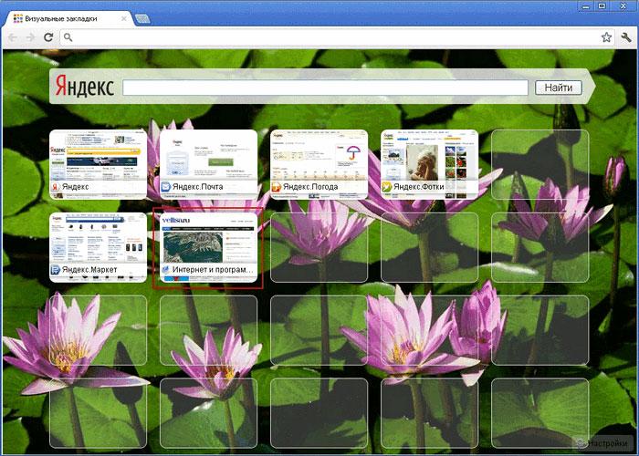 Визуальные Закладки от Яндекса
