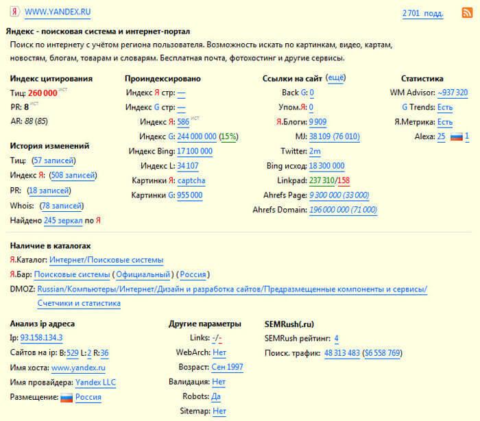 seo анализ сайта