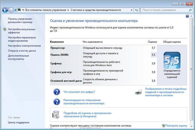 оценка производительности windows