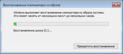 восстановление компьютера из образа