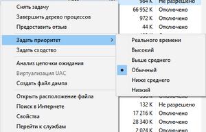 приоритеты процессов windows